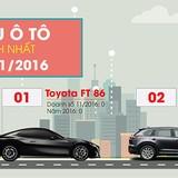 [Infographic] 10 Mẫu xe ô tô 'ế' nhất thị trường tháng 11/2016