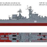 Sức mạnh tuần dương hạm tên lửa Moscow của Nga