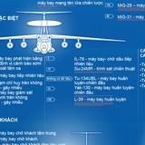 Lực lượng Không quân Nga mạnh cỡ nào?