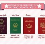 """""""Quyền lực"""" của hộ chiếu Việt Nam tại 44 quốc gia miễn visa"""