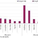 Hà Nội: Giá nhà liền kề cao nhất 180 triệu đồng/m2