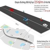 Địa ốc 24h: Hà Nội lập kỉ lục về chi phí làm đường với 2,5 tỷ đồng/m