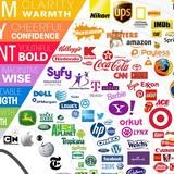 [Infographic] Công thức tạo nên một logo thương hiệu hoàn hảo