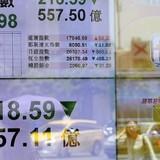 Kinh tế Đài Loan: Con hổ đang già ở châu Á