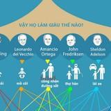 [Infographics] Thói quen thú vị tạo nên những tỷ phú tự thân cực kỳ thành công