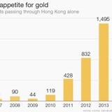 Vì sao Trung Quốc đang ồ ạt mua vàng?