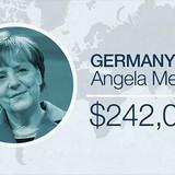 12 nhà lãnh đạo nhận lương cao nhất thế giới