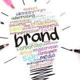 Khác biệt hoá thương hiệu và những hiểu lầm ấu trĩ
