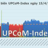 UpCoM ngày 15/4: Đảo chiều thành công