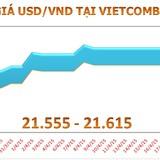 Sáng 22/4: DongABank mạnh tay giảm giá 35 đồng/USD