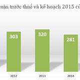 Mục tiêu lợi nhuận 410 tỷ đồng, Ngân hàng Phương Đông có lạc quan?