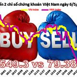 Chứng khoán chiều 6/5: Cổ phiếu nhỏ suy sụp