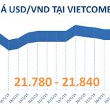 Sáng 2/6: Khoảng lặng của tỷ giá USD/VND