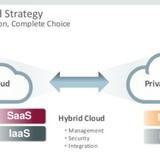 Điện toán đám mây lai: Công nghệ của tương lai?