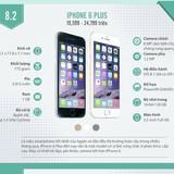 [Infographic] 10 smartphone tốt nhất quý I/2015