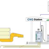 Không xin được cơ chế thì doanh nghiệp phải nhập xe chạy khí CNG của Trung Quốc
