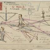 10 điều bạn phải biết về bằng sáng chế khi khởi nghiệp