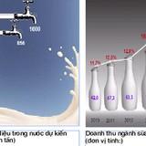 Thừa sữa nguyên liệu – nghịch lý và… vô lý