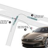 Thách thức cho xe tự hành Tesla