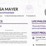 Nhìn CV tuyệt đẹp của Marissa Mayer liệu bạn có dám tuyển cô ấy không?