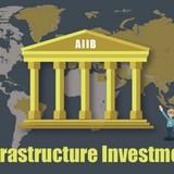 """AIIB - Viên ngọc trai đầu trong chuỗi """"chiến lược phối hợp"""" của Trung Quốc (P2)"""