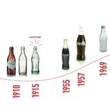 """[Ảnh] 100 năm """"biến hình"""" của chai thủy tinh Coca-Cola"""