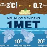 """[Infographic] World Bank """"bày cách"""" đầu tư thông minh cho Việt Nam"""