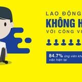 [Infographic] Cứ 10 người Việt Nam thì có 7 người sẵn sàng chuyển việc