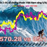 Chứng khoán chiều 5/6: Hai sàn dậy sóng, CII dư mua giá trần 34 triệu cổ phiếu