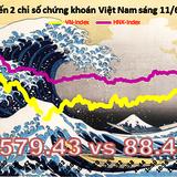 Chứng khoán sáng 11/6: VCB trở lại, VN-Index vượt 580
