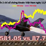 Chứng khoán chiều 11/6: Thị trường ấm lên, JVC vẫn dư bán sàn 3,6 triệu cổ phiếu