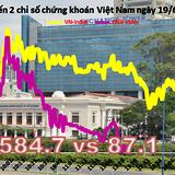 Chứng khoán chiều 19/6: Phiên giao dịch khủng, ETF mua mạnh FLC, STB