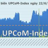 UPCoM phiên 22/6: TVB dư mua giá trần hơn 1 triệu cổ phiếu