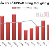 UPCoM phiên 9/7: VKD vẫn được đặt mua giá trần