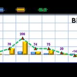 Phiên 13/7: Khối ngoại mua gần 1,3 triệu cổ phiếu PVD trong phiên
