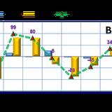 Phiên 3/8: Khối ngoại bất ngờ bán ròng hơn 200 nghìn cổ phiếu SSI