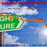 Chứng khoán chiều 6/8: Ngân hàng đồng loạt giảm, nỗ lực của VNM trở nên vô ích
