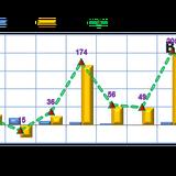 Phiên 13/8: Khối ngoại đã quay đầu bán ròng gần 10 tỷ đồng