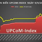 UPCoM 9/9: VNP tăng trần 3 phiên, SDI bật mạnh nhờ tin cổ tức 83,33%