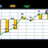 Phiên 14/9: ETF mua hơn 700 nghìn cổ phiếu NT2