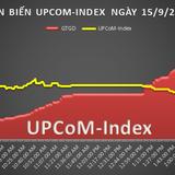 UPCoM 15/9: Cổ phiếu không có thanh khoản nhưng vẫn tăng vốn khủng?