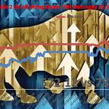 Chứng khoán chiều 21/9: MBB tăng giá lên 15.300 đồng sau thông tin SCIC nắm 10%