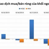 Phiên 21/9: Khối ngoại bán ròng gần 32 tỷ đồng, nhưng mua ròng BID