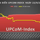 Tài nguyên Masan mất 13% sau 4 phiên lên UPCoM
