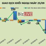 Phiên 25/9: Khối ngoại bán thỏa thuận gần 336 tỷ đồng MSN