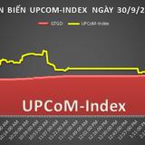 UPCoM 30/9: Hiện tượng VKD tăng hơn 5 lần trong 1 tháng