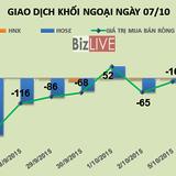 Phiên 7/10: Giá trị mua ròng của khối ngoại tăng đột biến lên 159 tỷ đồng