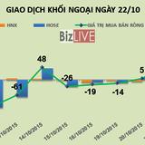 Phiên 22/10: Khối ngoại mua ròng hơn 23 tỷ đồng, tiếp tục gom hơn nửa triệu HHS