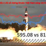Chứng khoán sáng 23/10: VIC, BVH, VCB chung sức giúp VN-Index chinh phục mốc 600 điểm