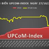 UPCoM 27/10: ND2 đột biến thanh khoản trong thời gian BIDV muốn thoái vốn